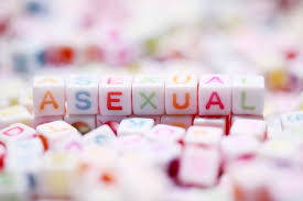"""Beads spelling out """"asexuality."""""""