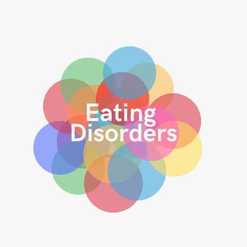 """Circles of multiple colors with """"Eating Disorders"""" written over the circles."""