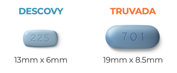 Descovy and Truvada pill sizes