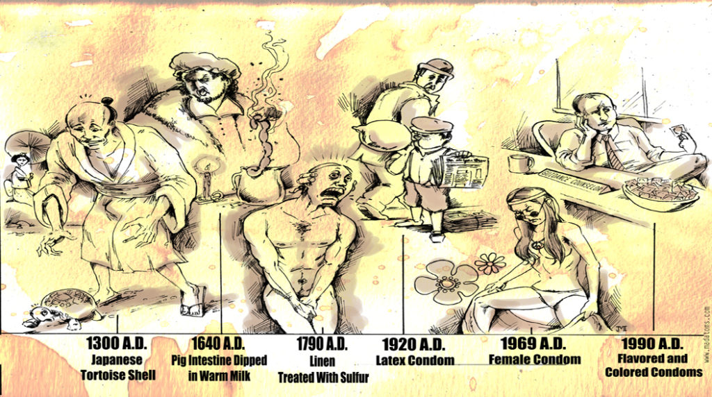 A timeline with caricatures of the invention of the condom and barrier methods.