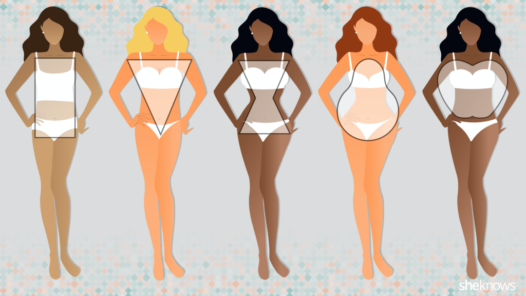 Body shapes.